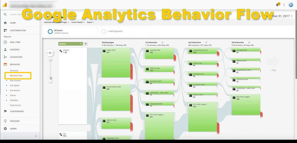 google-analytics-behavior-flow-example.jpg