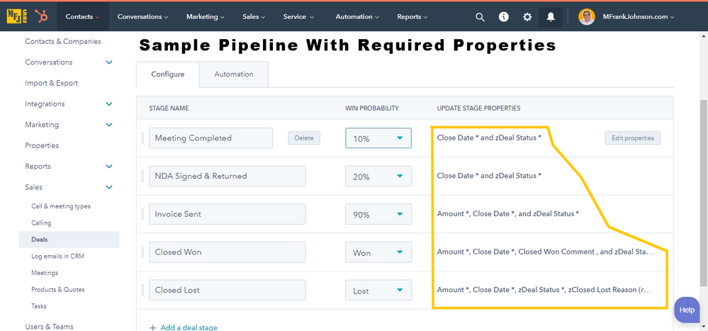 HubSpot Deal Pipeline With Required Properties
