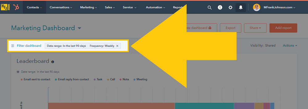HubSpot Dashboard: Date Range and Frequency