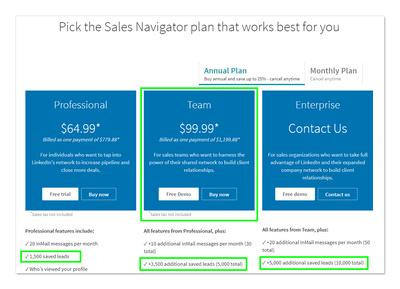 LinkedIn Sales Navigator Pricing (June 2019)