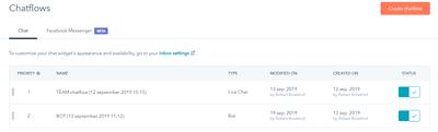 CHATFLOW-priority-settings.png