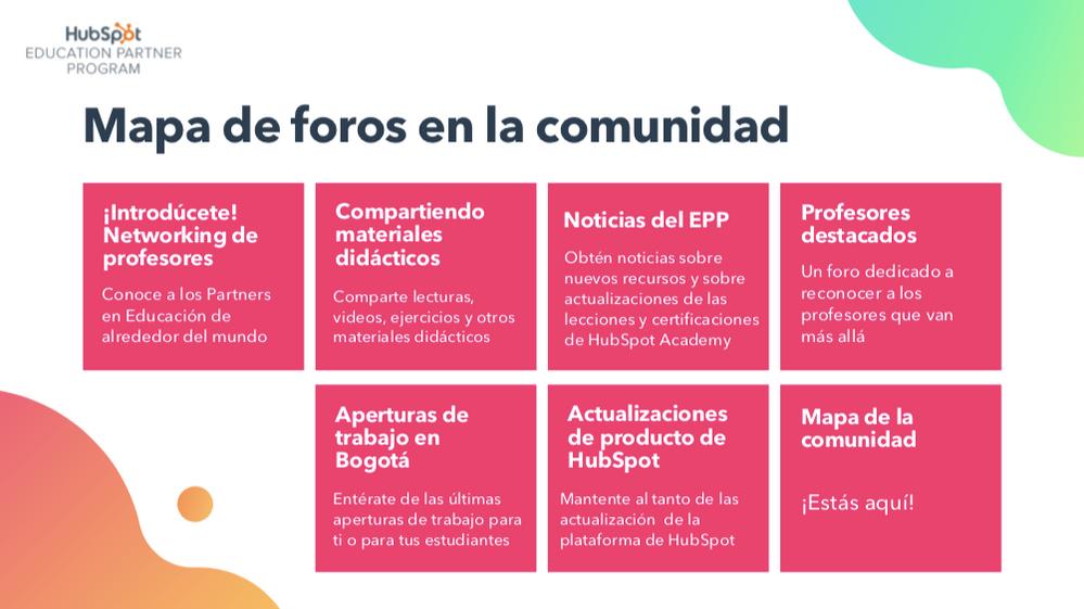 Mapa de Foros en la Comunidad del EPP