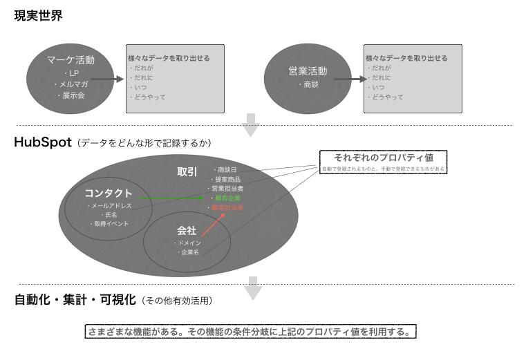 概念イメージ図