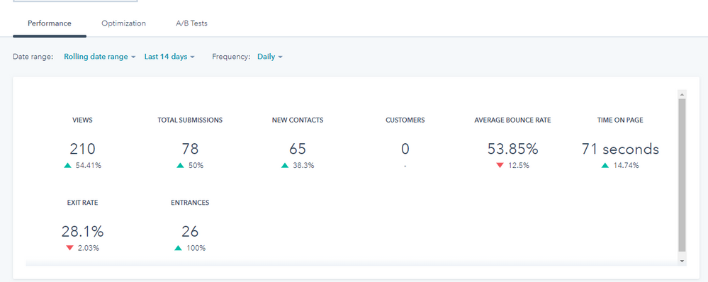 hubspot landing page stats 1.png