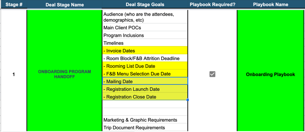 @HubSpotProductTeam This is just one example of how the Date Picker option in Playbooks could be used.