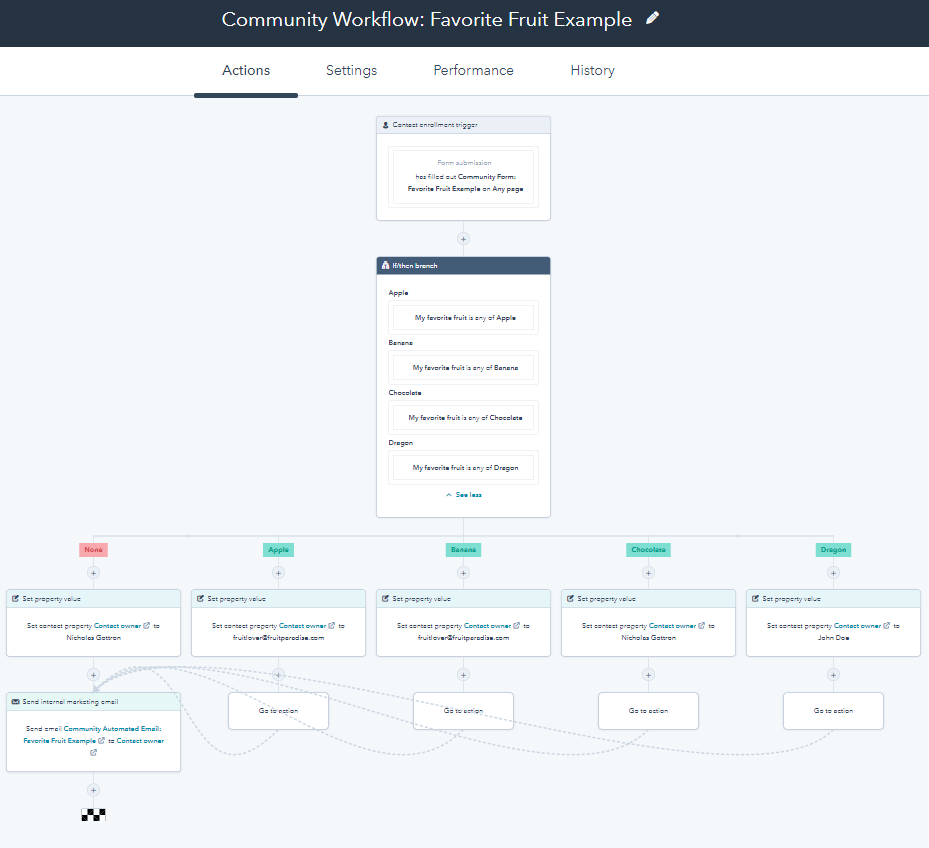 This screenshot is how your final workflow will look.