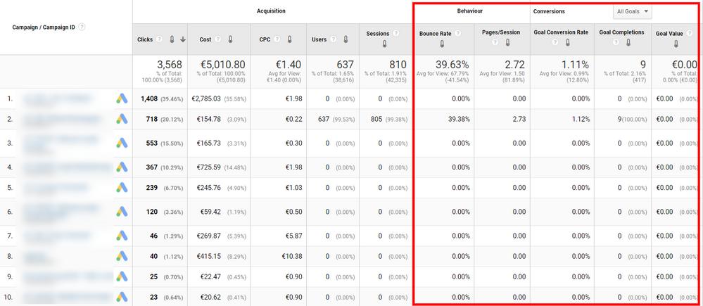 screenshot-analytics.google.ads.png