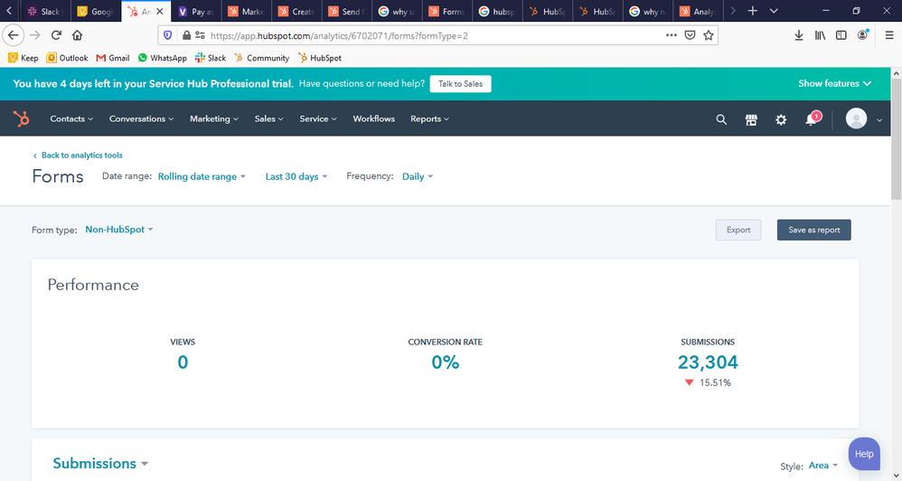 HubSpot_Form_Analytics.png