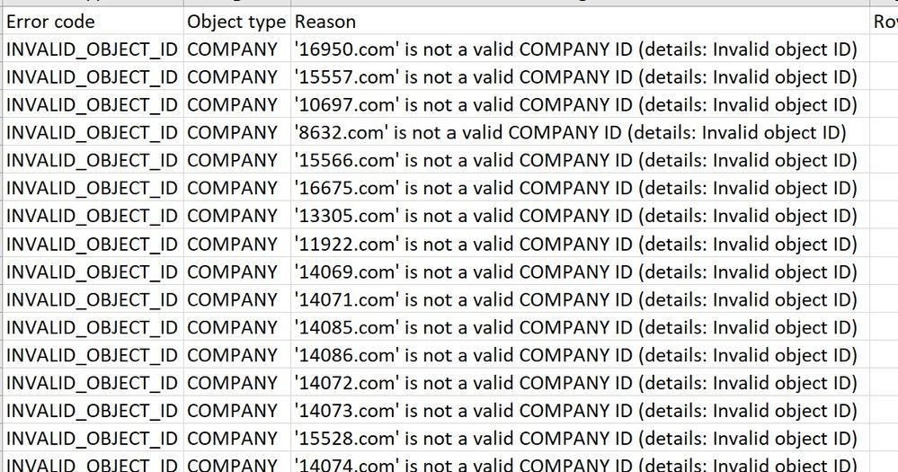 Invalid Company ID