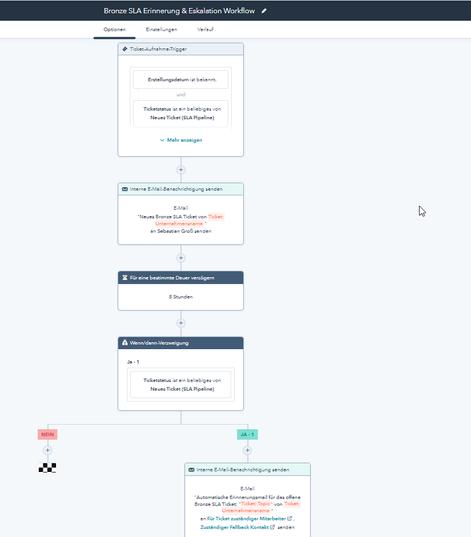 Bronze SLA Erinnerung & Eskalation Workflow _ Part 1_HubSpot.png