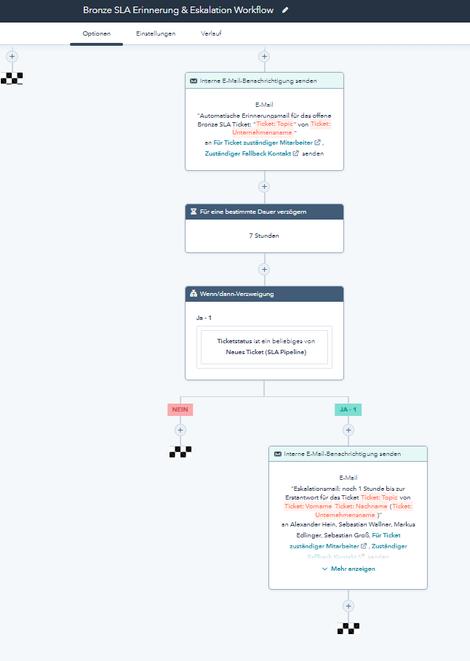 Bronze SLA Erinnerung & Eskalation Workflow_Part2_HubSpot.png