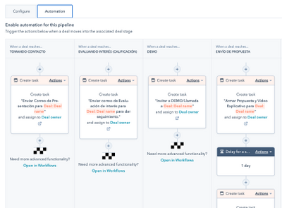 Hubspot Pipeline Automations_Andimol
