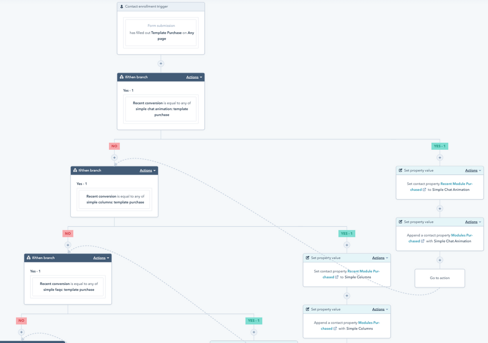 Hubspot module workflow.png
