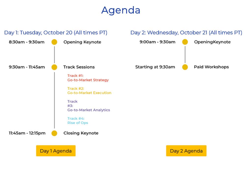 OpsStars 2020 Agenda