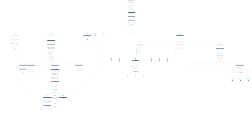 Large goto graph (cloneda) (cloned) (cloned).png