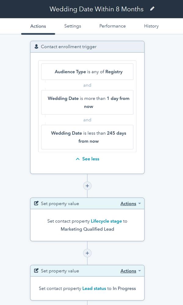 Wedding Date Workflow
