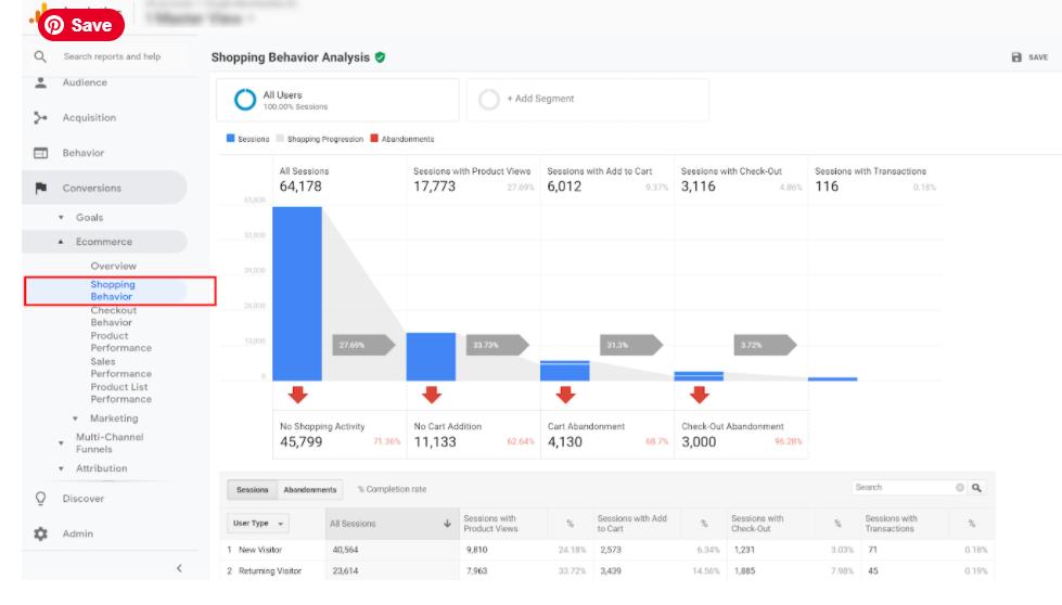 google analytics screenshot.PNG