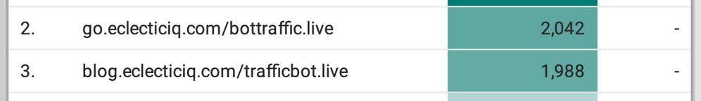 bottraffic.live