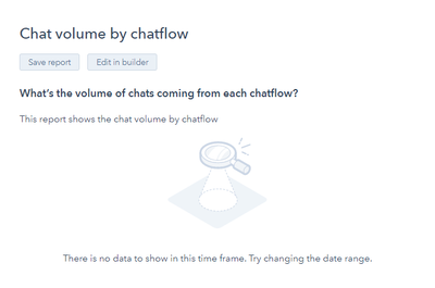 Chat volume by Chatflow.png