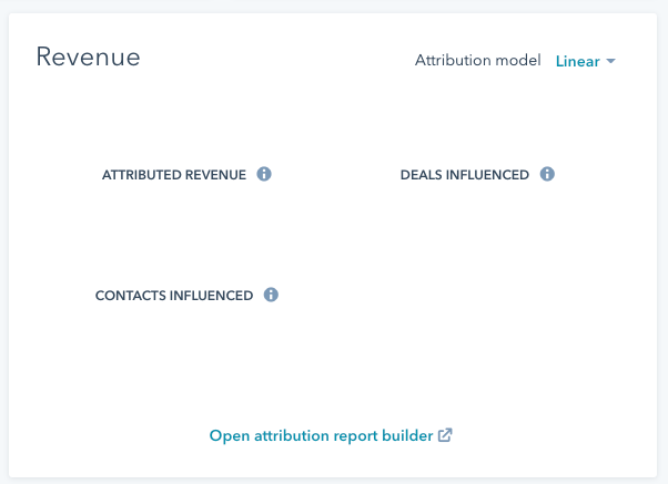 Revenue Attribution Card - Email Performance