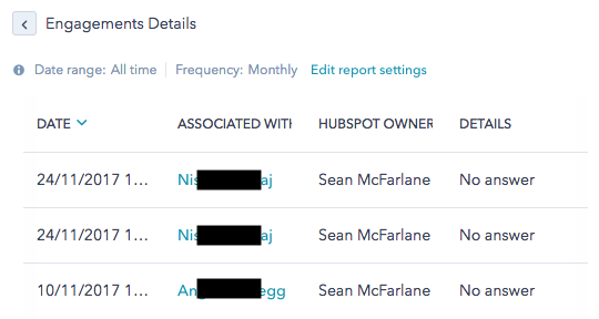 Call outcome dashboard (Engagements details for calls with no value)