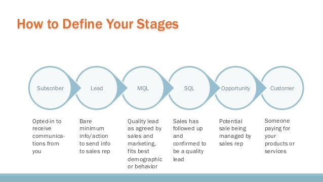 harnessing-the-power-of-segmentation-for-marketing-results-inbound2013-44-638.jpg