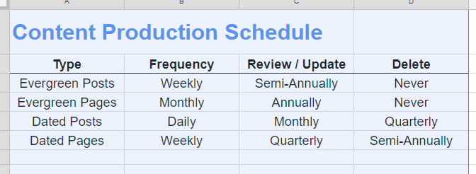 content-production-schedule.png
