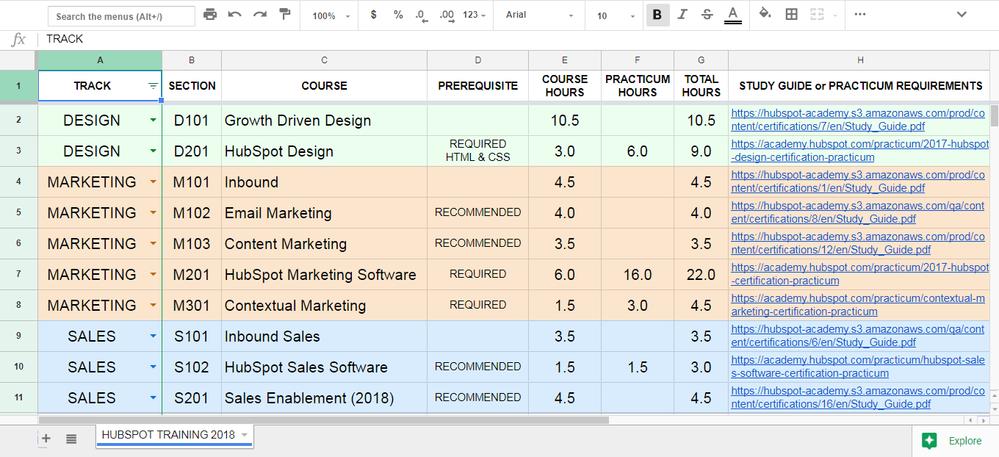mfjlabs-screenshot-HUBSPOT TRAINING 2018 - Google Sheets-20180218-040754.png