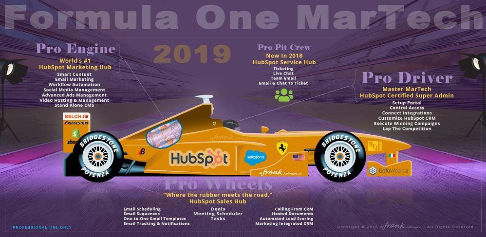 Infographic_-HubSpot-Formula-One-MarTech-1574x768-c00-v01.jpg