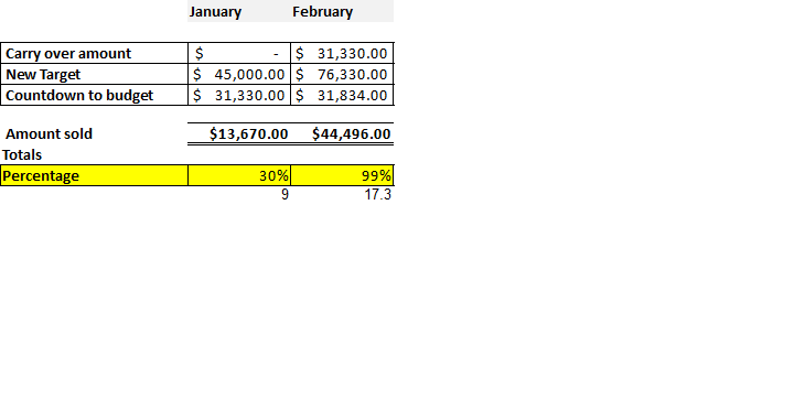 rep info sales.png