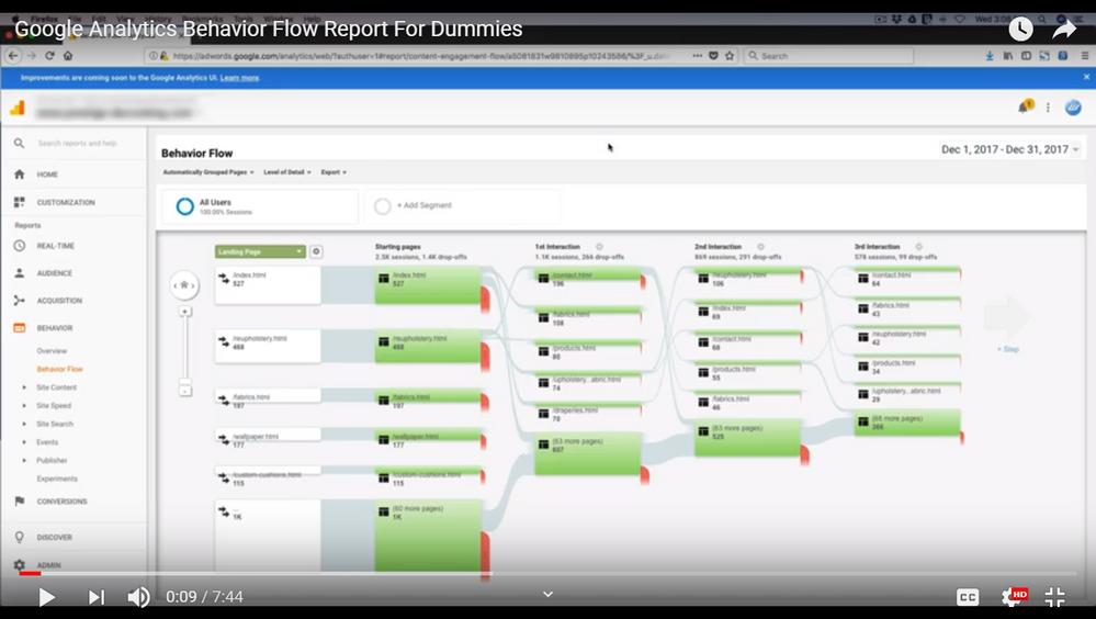 mfjlabs-screenshot-Google-Analytics-Behavior-Flow-Report-For-Dummies-YouTube.png
