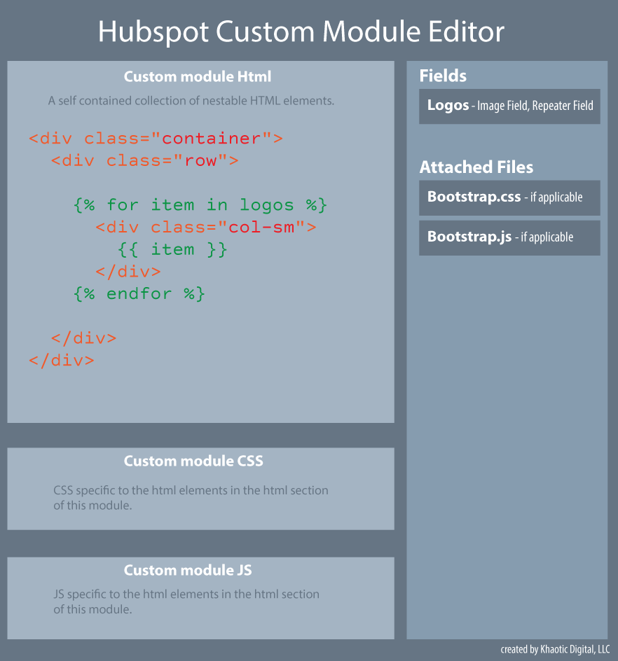 Solved: HubSpot Community - Bootstrap 4 integration - HubSpot Community