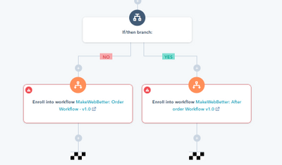 Screenshot_2019-07-03 Unnamed Contact workflow HubSpot.png