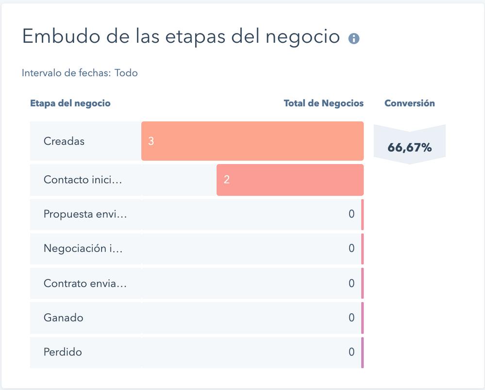 informeD.png