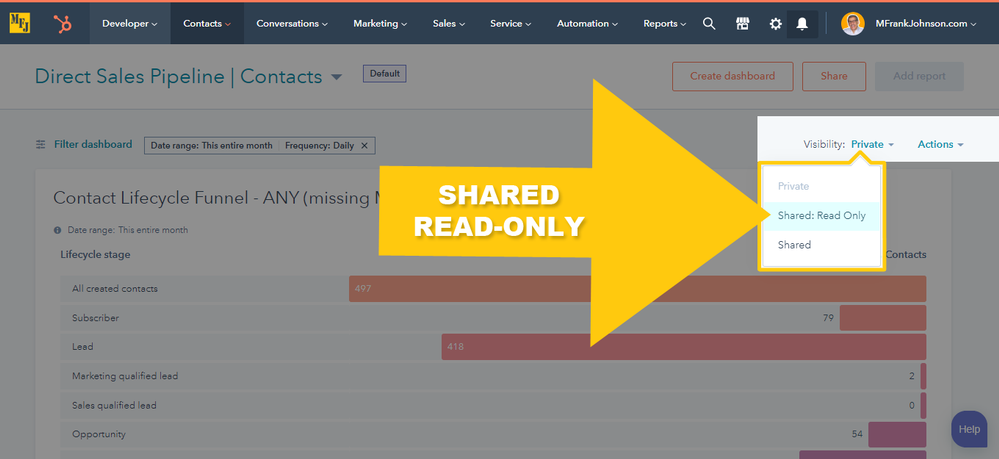 mfjlabs-hubspot-reporting-dashboards-read-only.png