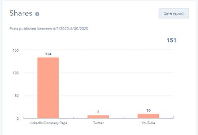2020-06-30 13_33_22-HubSpot - Social Reports (beta).png