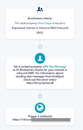 Send Text Messages when Deal Stage is Expressed Interest in Inbound SMS