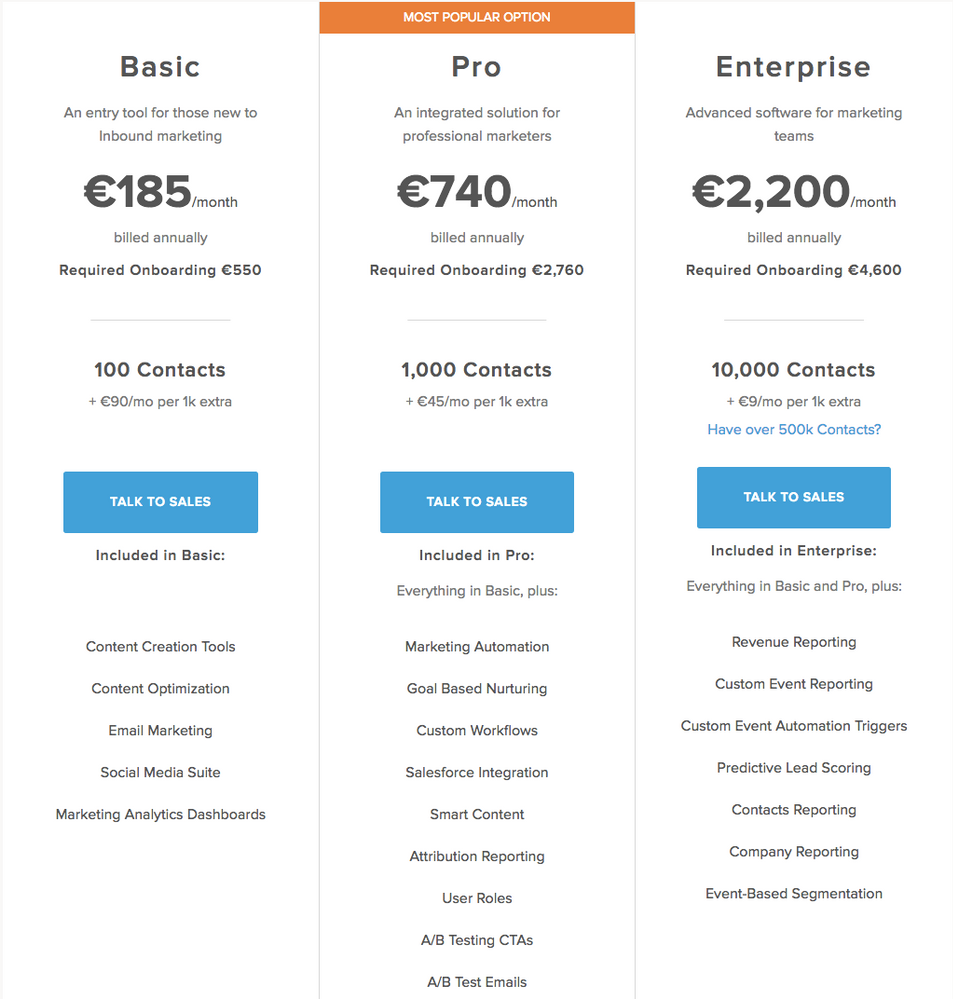 Solved: HubSpot Community - Mass Mailing Options With