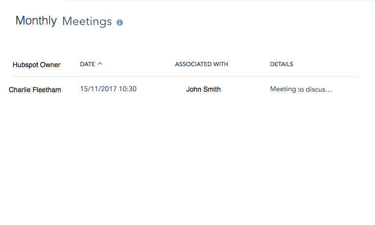 hubspot community meetings report tabular format including