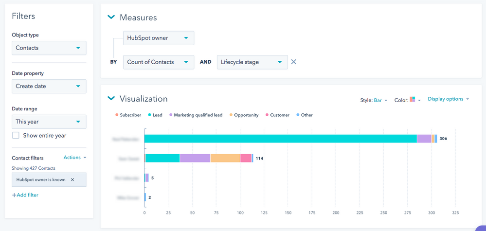 Reports dashboard (1).png